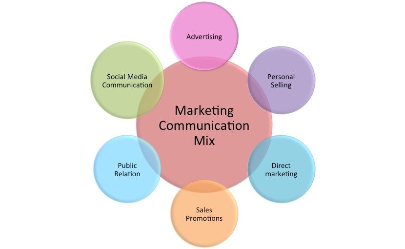 Marketing Strategy – Reyhan Çelik